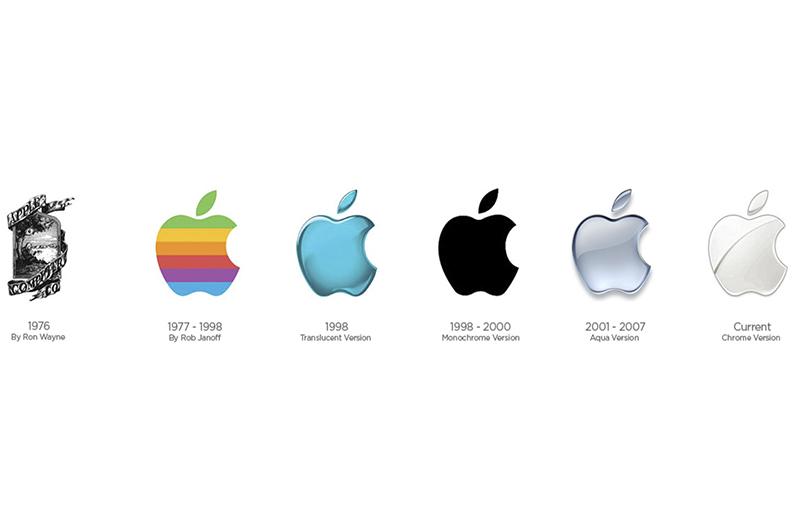 Evolución diseño de apple