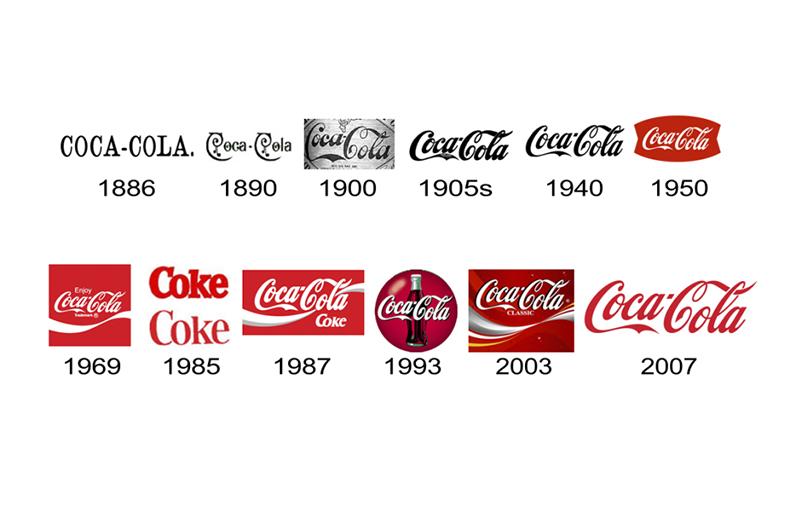 Diseño logotipo de Coca Cola